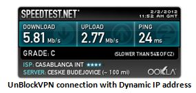 10-Speed Test with Dynamic IP
