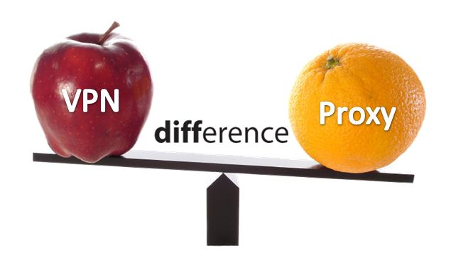 Vpn vs proxy - Us ip adress