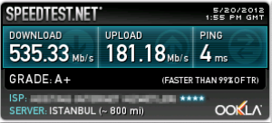 Boxpn Turkey VPN Server Speed Test