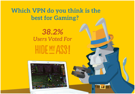 best vpn for ps4 xbox one